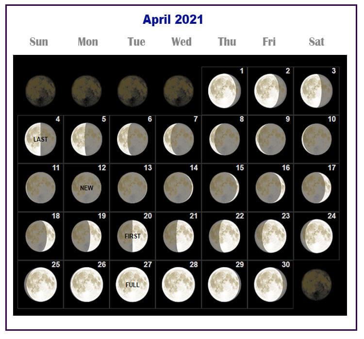 April 2021 Moon Calendar