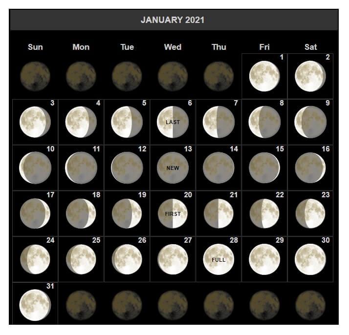 January 2021 Moon Phases Calendar