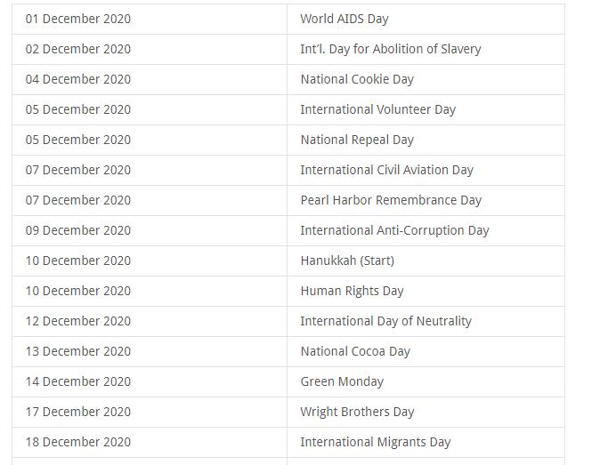 list of December holidays