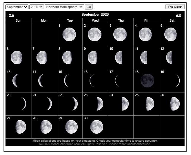 Full Moon Calendar September 2020