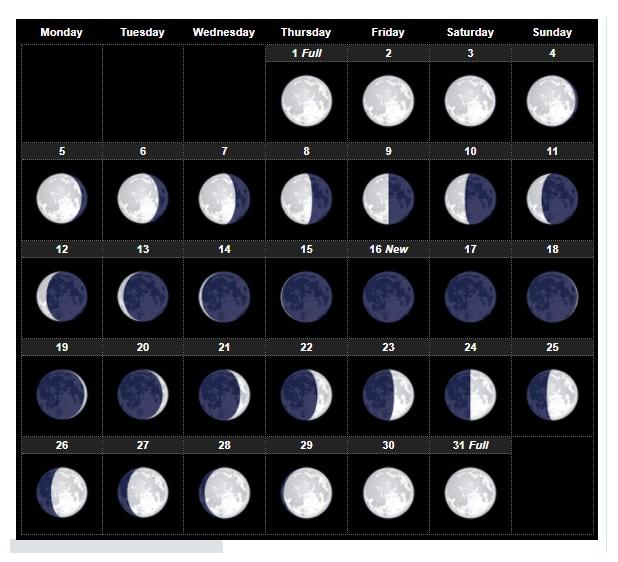 Moon Calendar September 2020