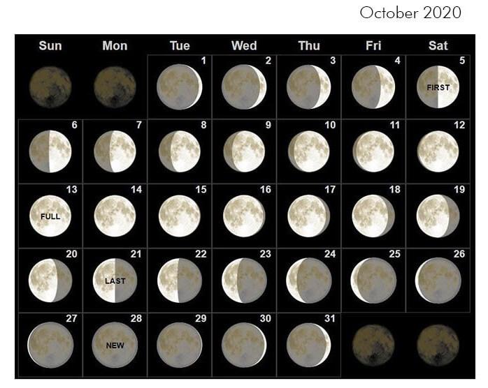 Full Moon Calendar October 2020