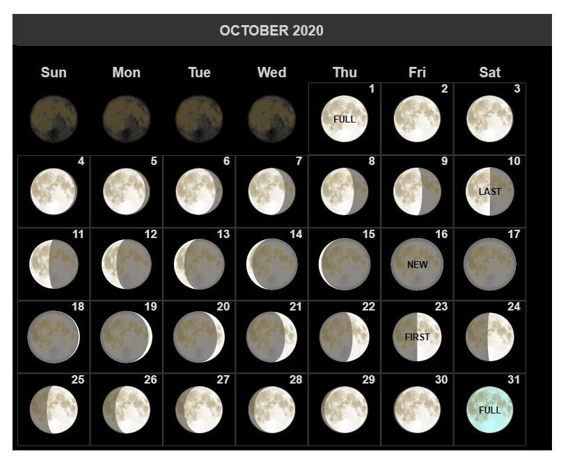 Lunar Calendar October 2020