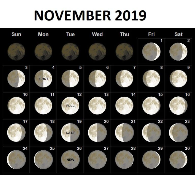 Moon Calendar for November 2019