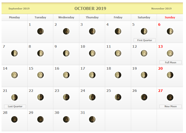 New Moon Calendar October 2019