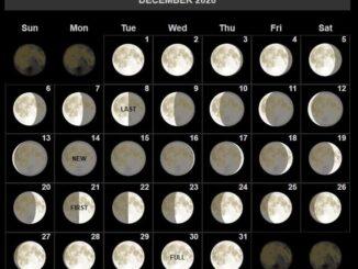 December 2020 Moon Phases Calendar