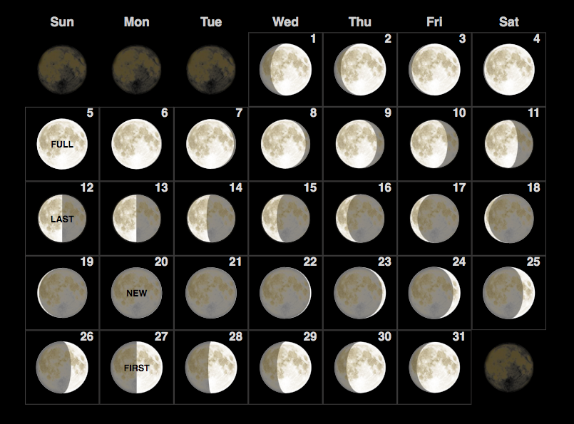 July 2020 Moon Phases Calendar