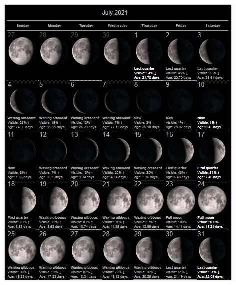 July 2021 Moon Calendar Phases Templates