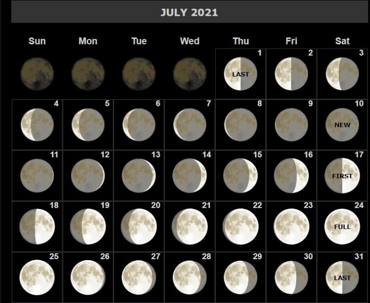 Lunar Phases Calendar July 2021