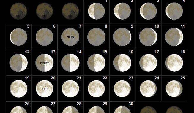 Moon Calendar for September 2021