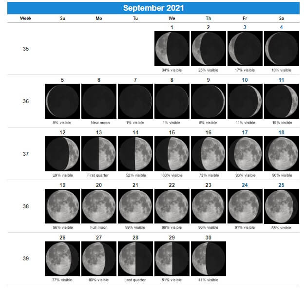 printable september 2021 moon calendar